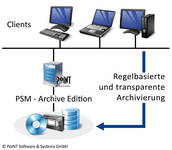 PoINT Storage Manager – Archive Edition