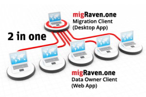 Data owners are integrated into the migRaven.one migration process via a web interface.